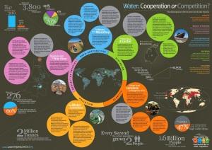 WWD_2013_infographic