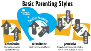 parenting-styles_1