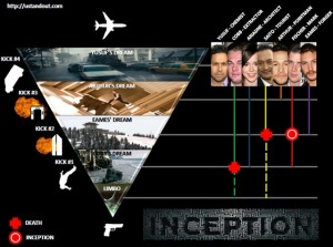 inception_infographic_preview