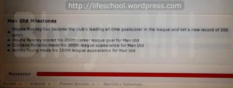 Man Utd milestones
